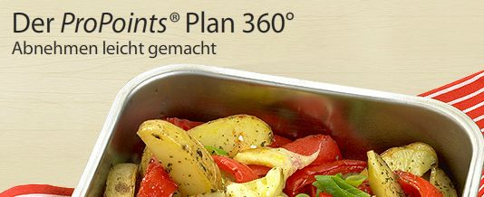 Rezepte von Weight Watchers